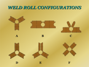 Well Roll Configurations